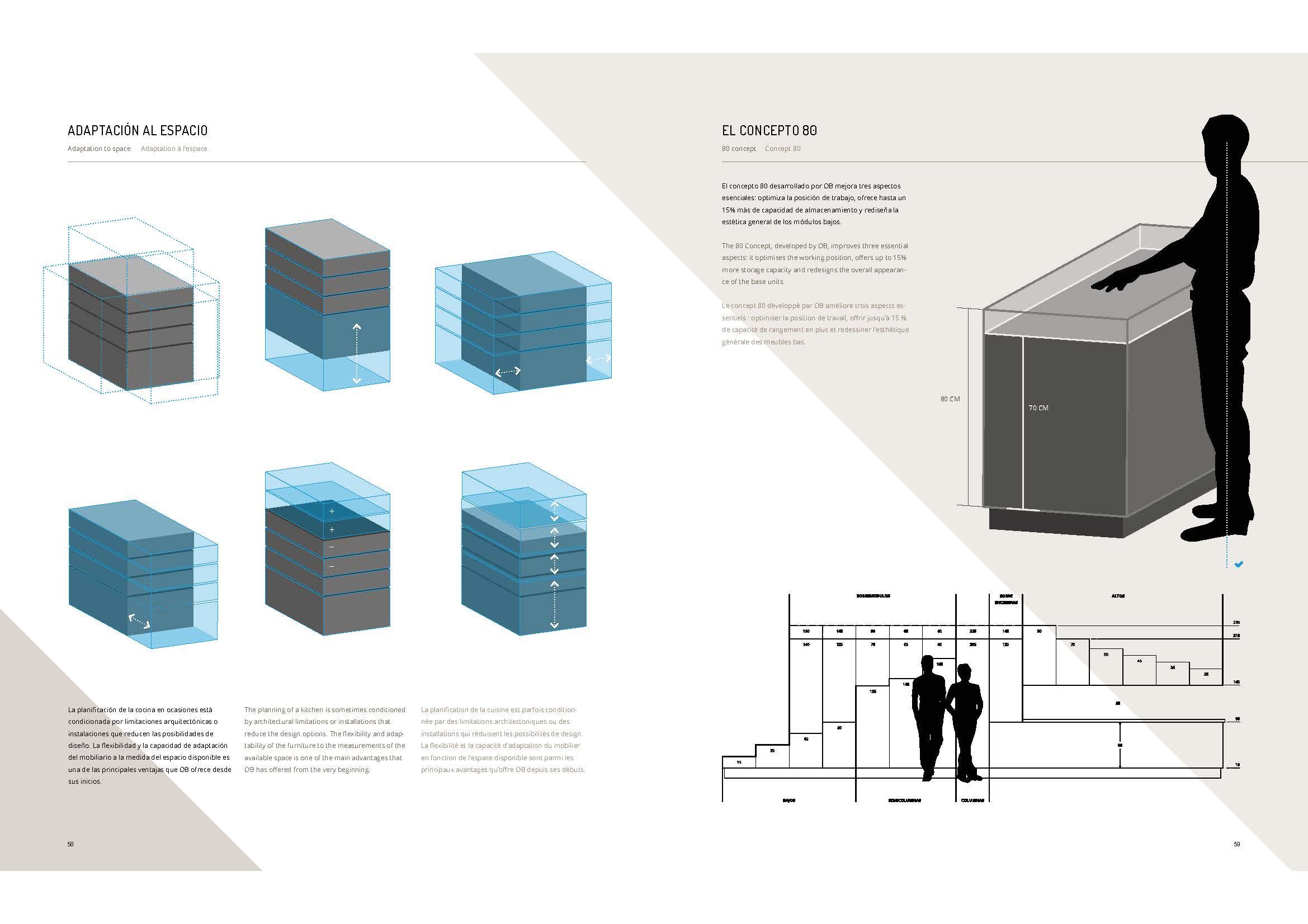 Ficha técnica de adaptación al espacio de la cocina