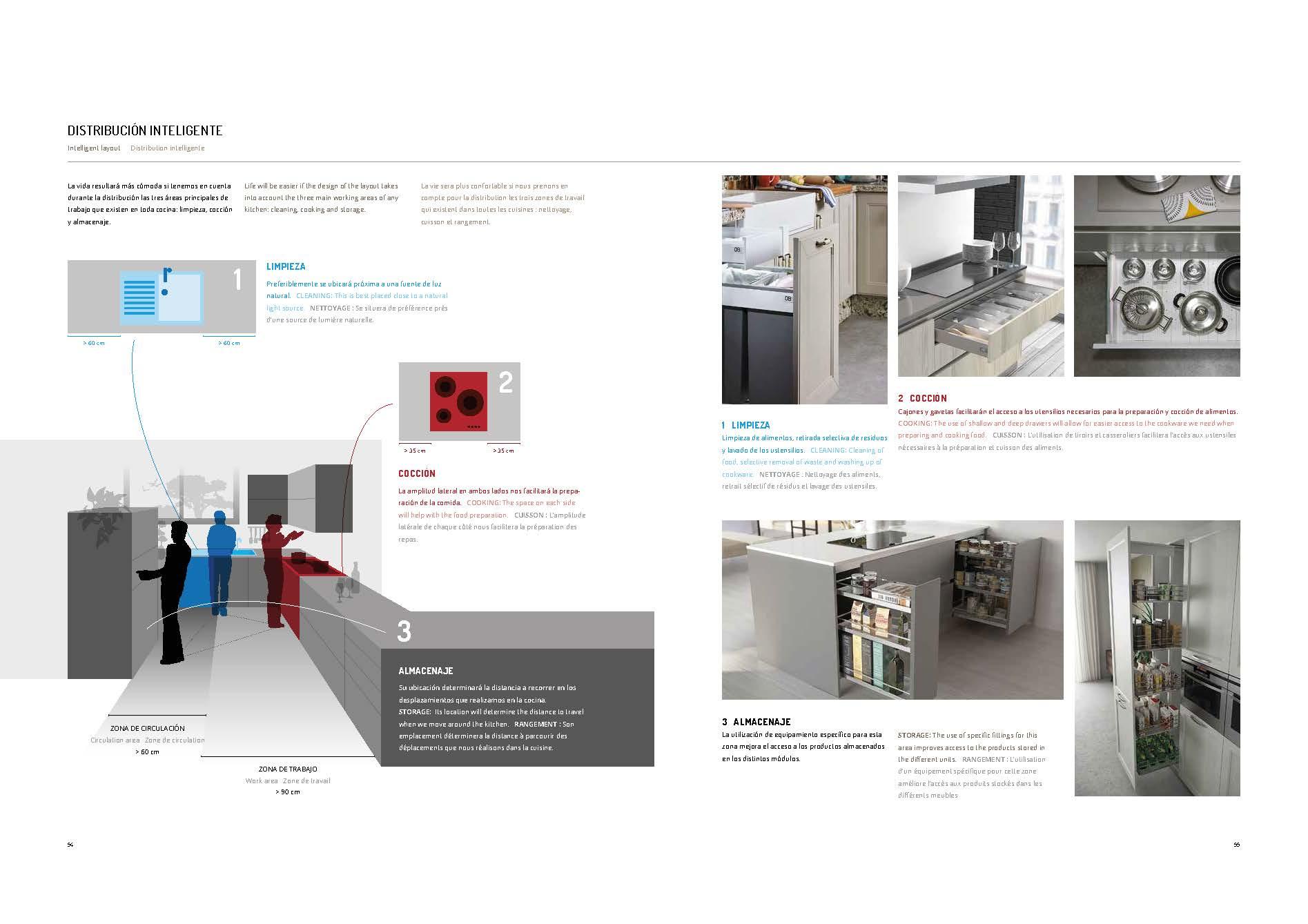 Ficha técnica de distribución inteligente de cocina