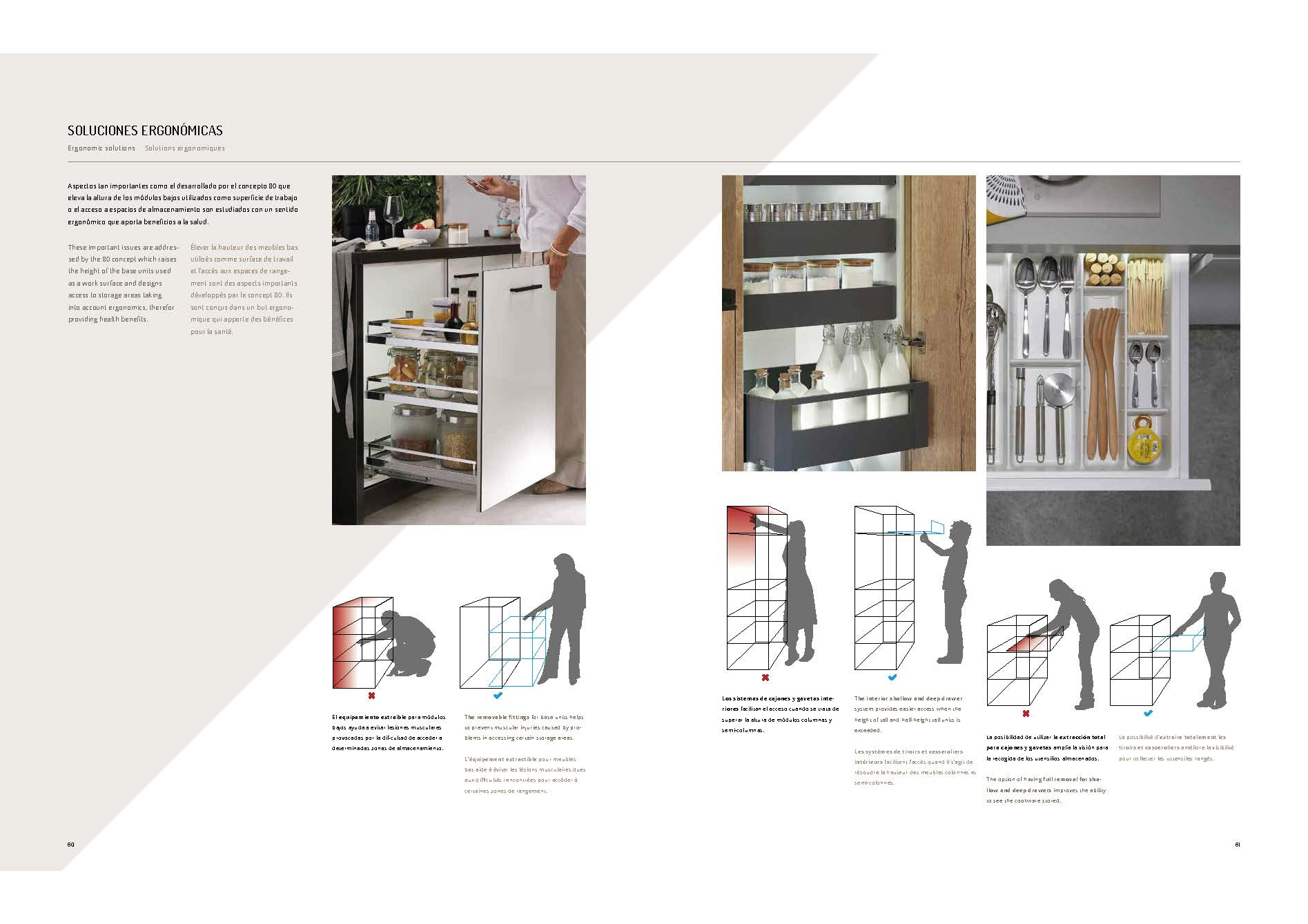 Ficha técnica soluciones ergonómicas de cocina