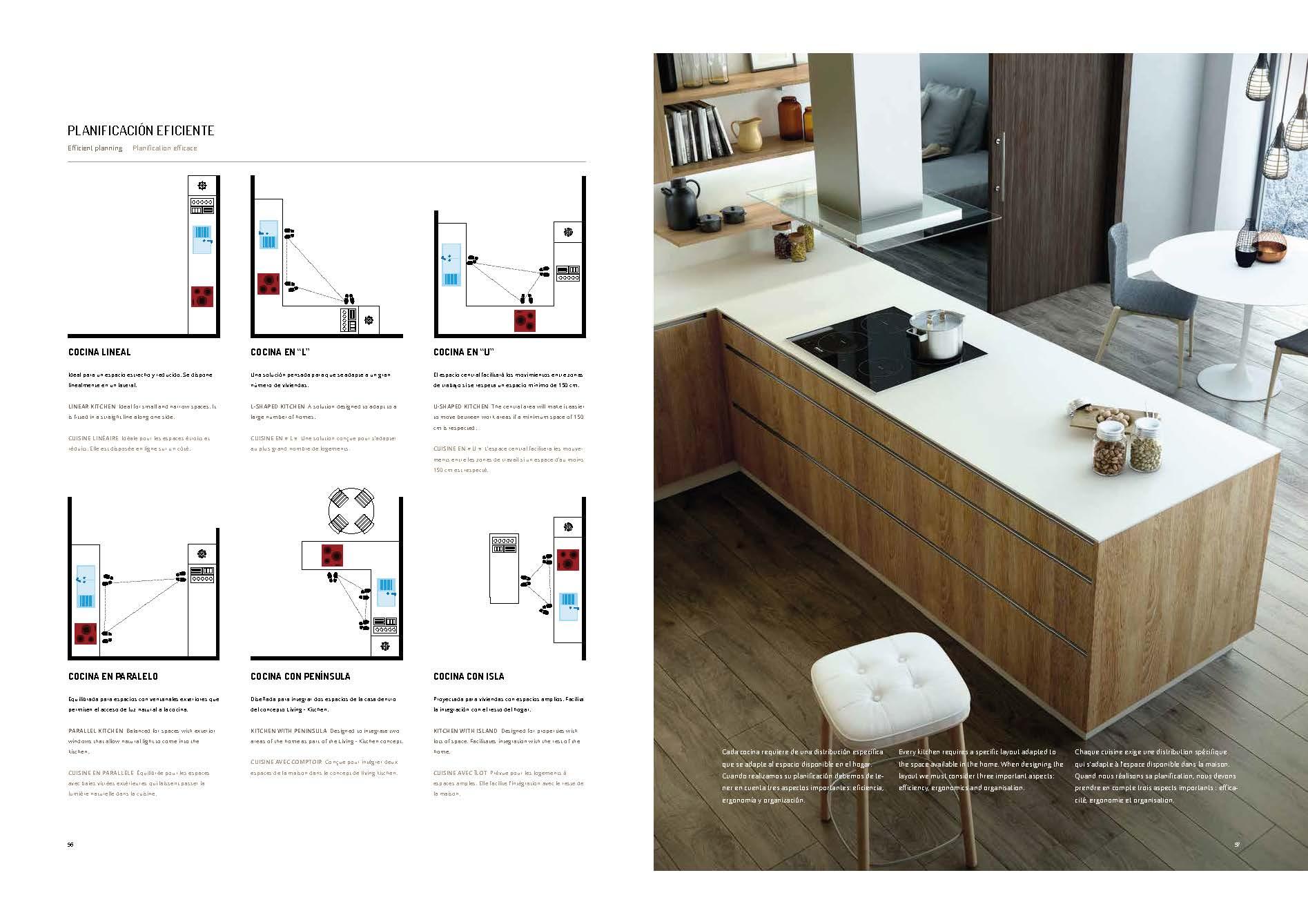 Ficha técnica de planificación de cocina