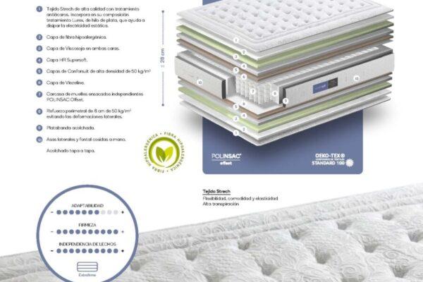 Ficha técnica de colchón de muelles ensacados 16aa-0016