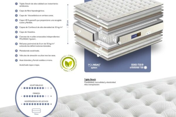 Ficha técnica de colchón 16aa-0017