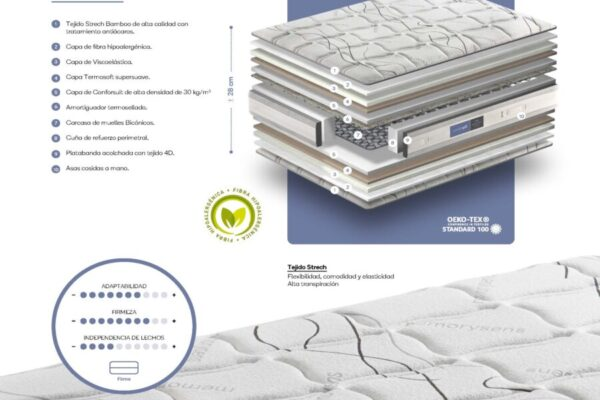 Ficha técnica de estructura de colchón de muelles ensacados 16ab-0001