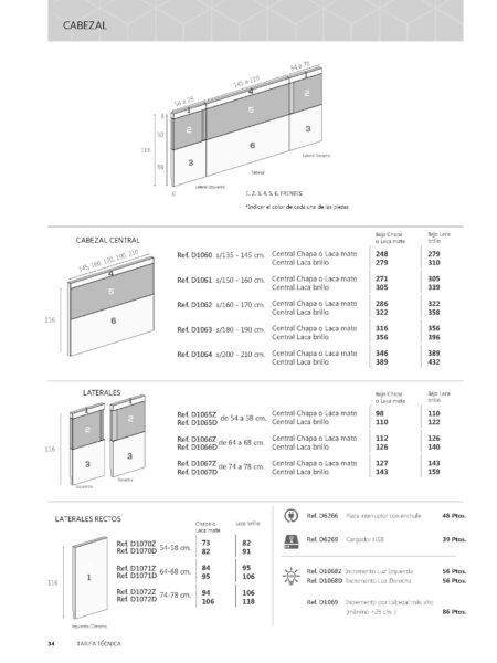 Ficha técnica de medidas cabezal