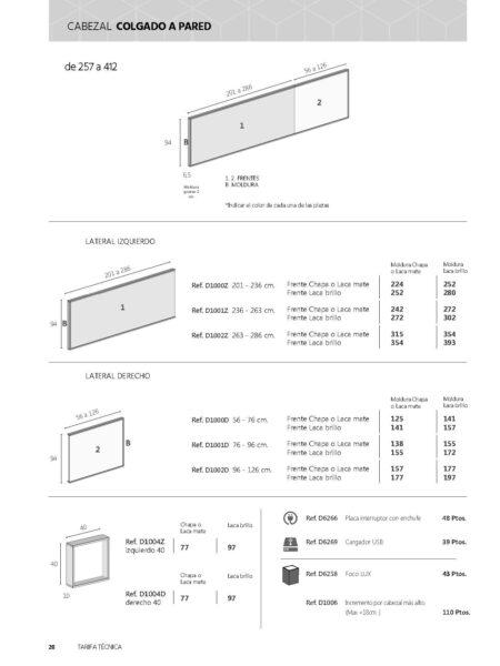 Ficha técnica de medidas 11a-0007-0008-0009 colgado a pared