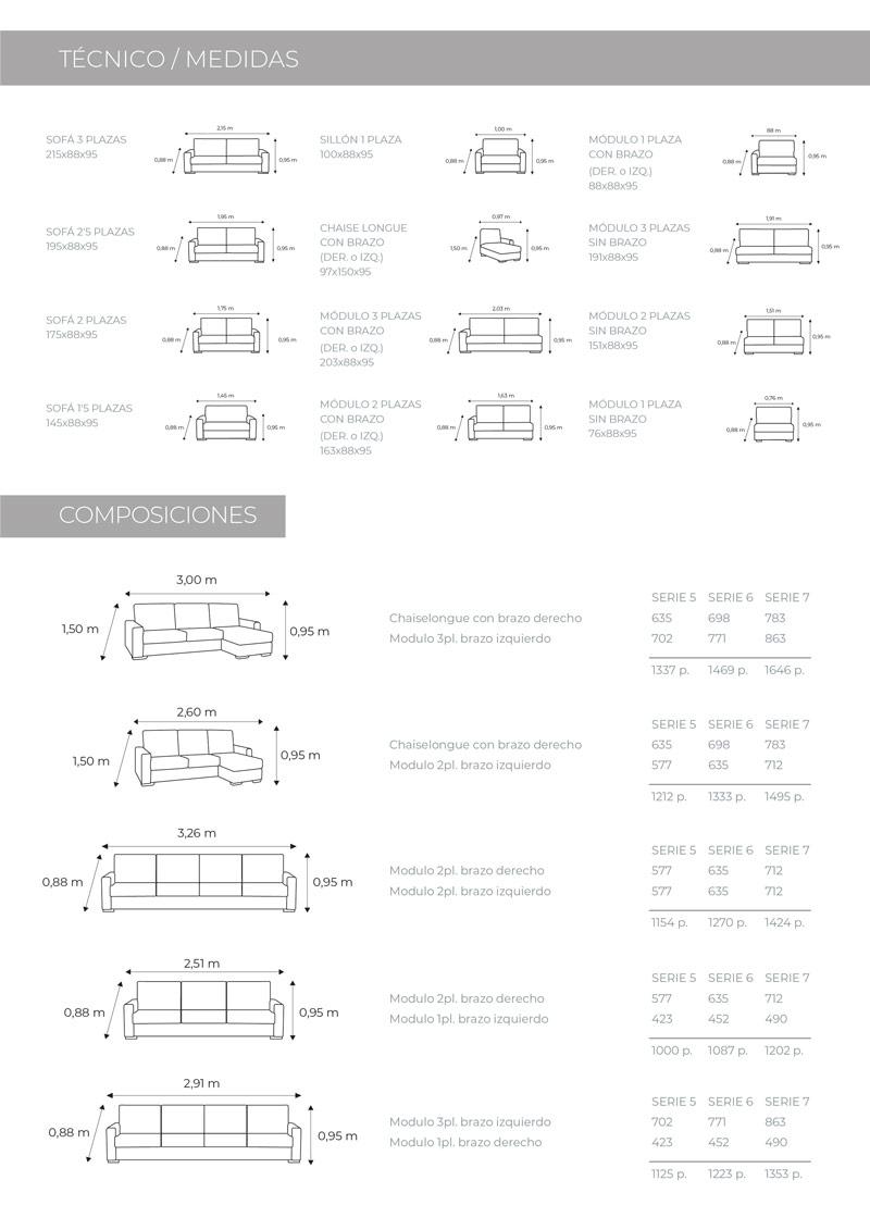 ficha tecnica de medidas de sofas 10a-0002-10b-0021-10c-0005