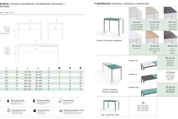 Ficha técnica de mesa de cocina 15b-0003