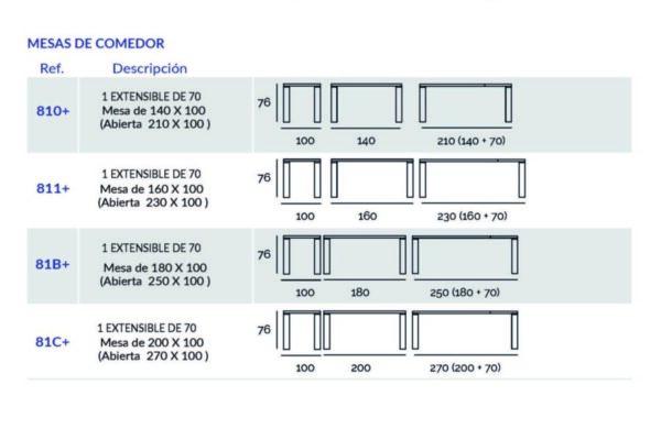 Ficha técnica mesa de comedor 14b-0015 ancho de 100