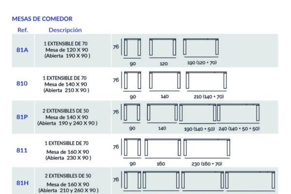 Ficha técnica mesa de comedor 14b-0015 ancho de 90