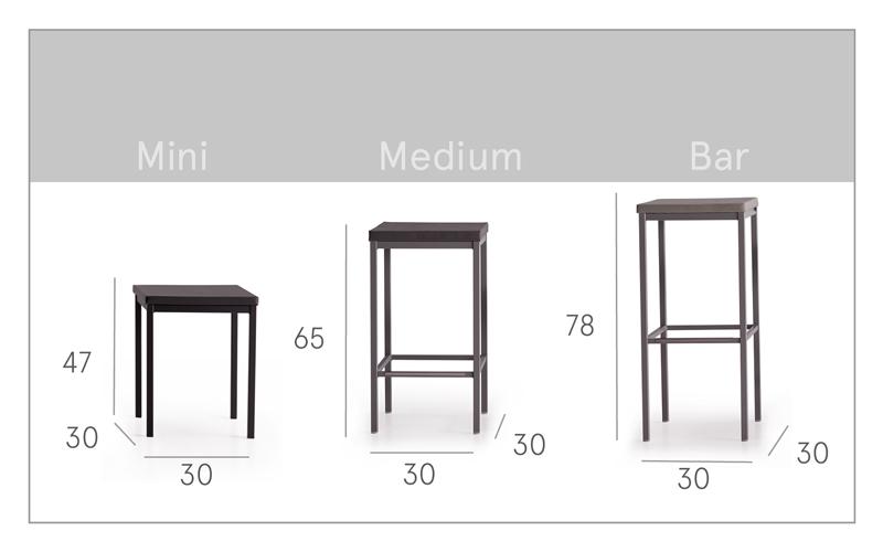 Ficha técnica de taburetes 15d-0001